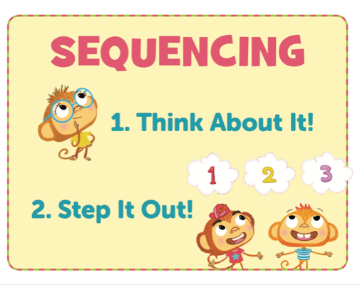 sequencing-blog-pic